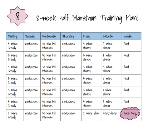 How to do a 8-Week Half Marathon Training program!